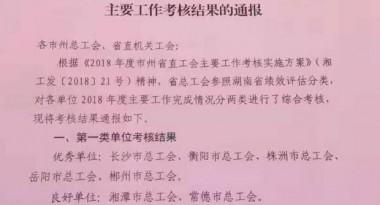 邵阳市总工会获评市州省直工会主要工作考核